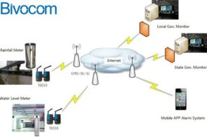 city-flood-monitor-and-alarm-system