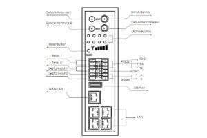 Industrial Gateway TG451 bivocom