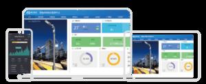 IoT Platform bivocom