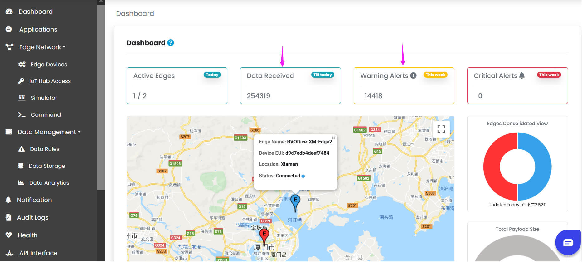 Find a SaaS IoT platform