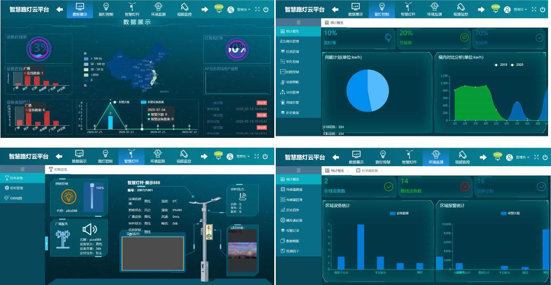 Bivocom team to design and build the IoT platform for you