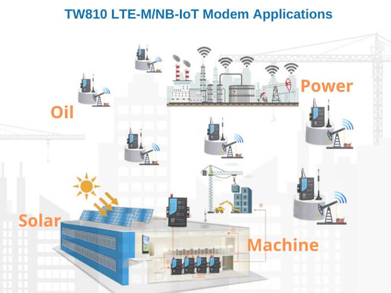TW810 NB-IoT applications