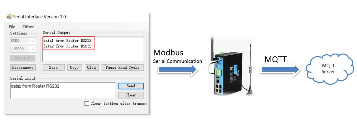 MQTT feature demo 1