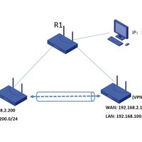 Setup IPsec on Industrial router